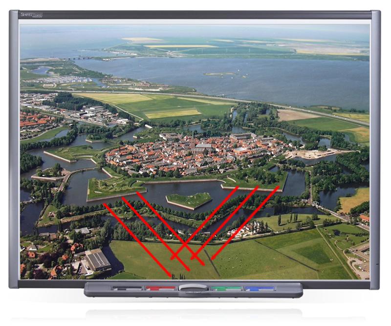 Luchtfoto op digibord, met zelf ingetekende pijlen om schootsectoren uit te beelden van een bastion.